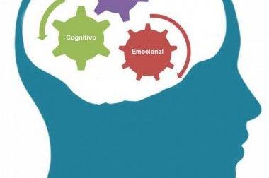 Análisis Neurofuncional